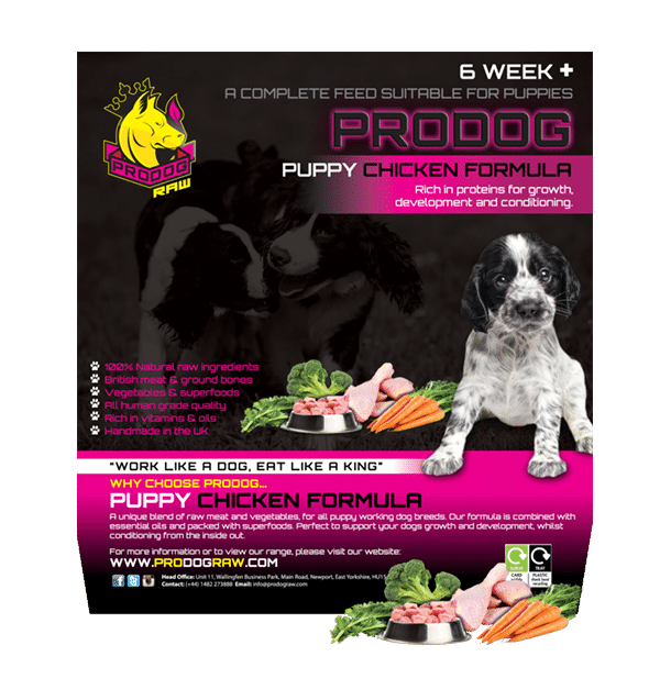 Raw Food Diet For Dogs Calculator
